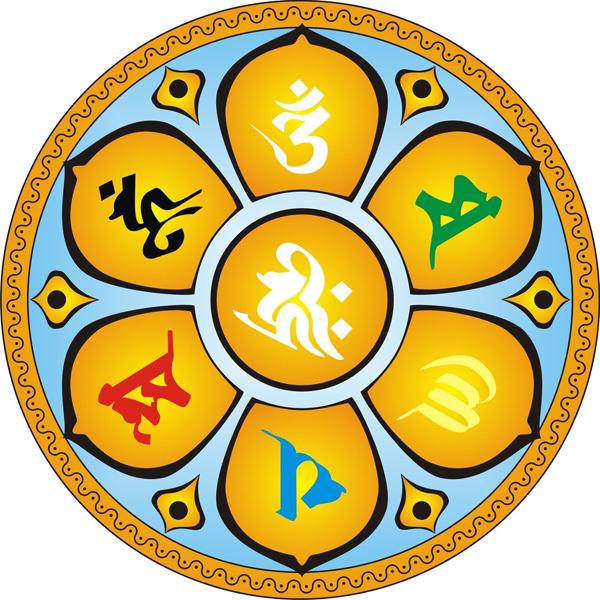 水供法(圖卡一)六字大明咒